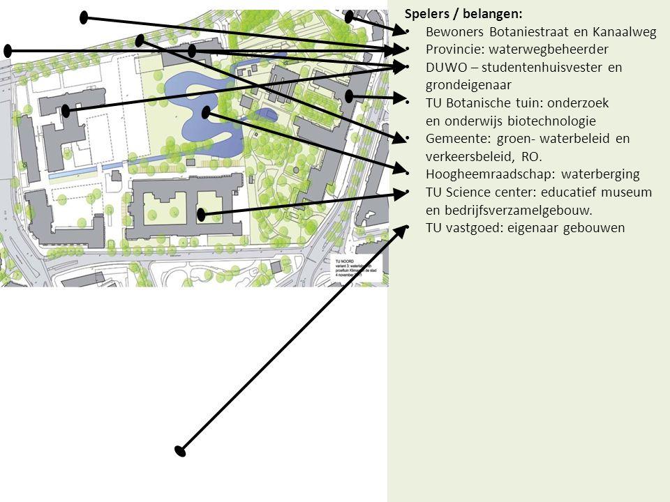 Spelers / belangen: • Bewoners Botaniestraat en Kanaalweg • Provincie: waterwegbeheerder • DUWO – studentenhuisvester en grondeigenaar • TU Botanische