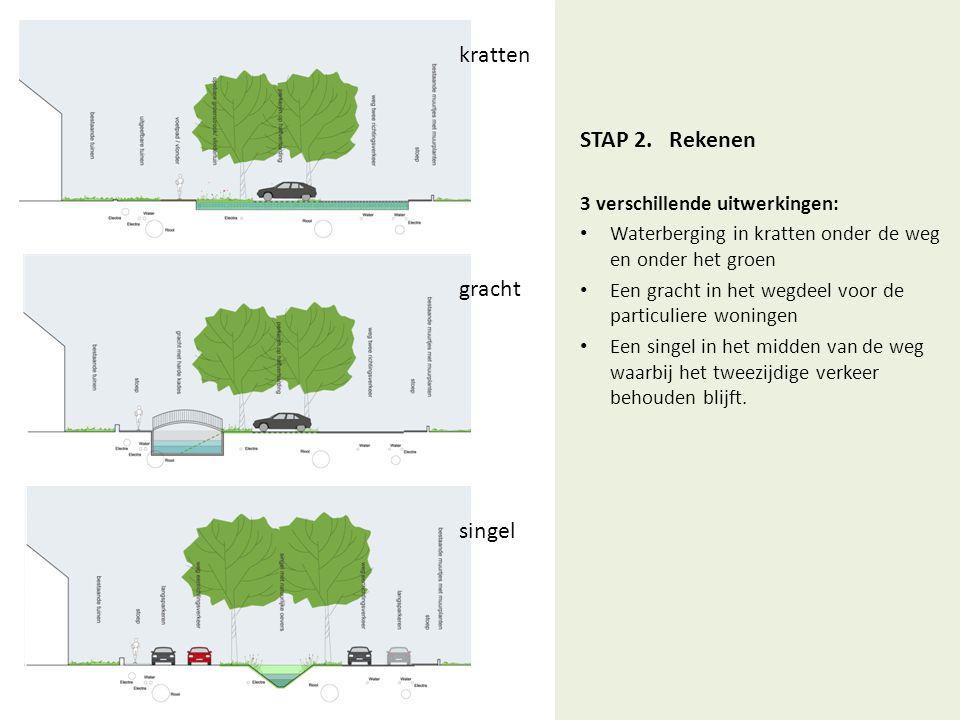 STAP 2. Rekenen 3 verschillende uitwerkingen: • Waterberging in kratten onder de weg en onder het groen • Een gracht in het wegdeel voor de particulie