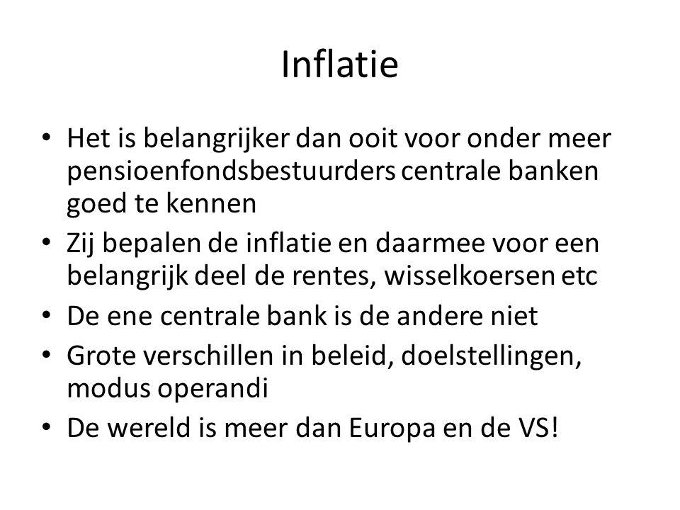 Inflatie • Het is belangrijker dan ooit voor onder meer pensioenfondsbestuurders centrale banken goed te kennen • Zij bepalen de inflatie en daarmee v