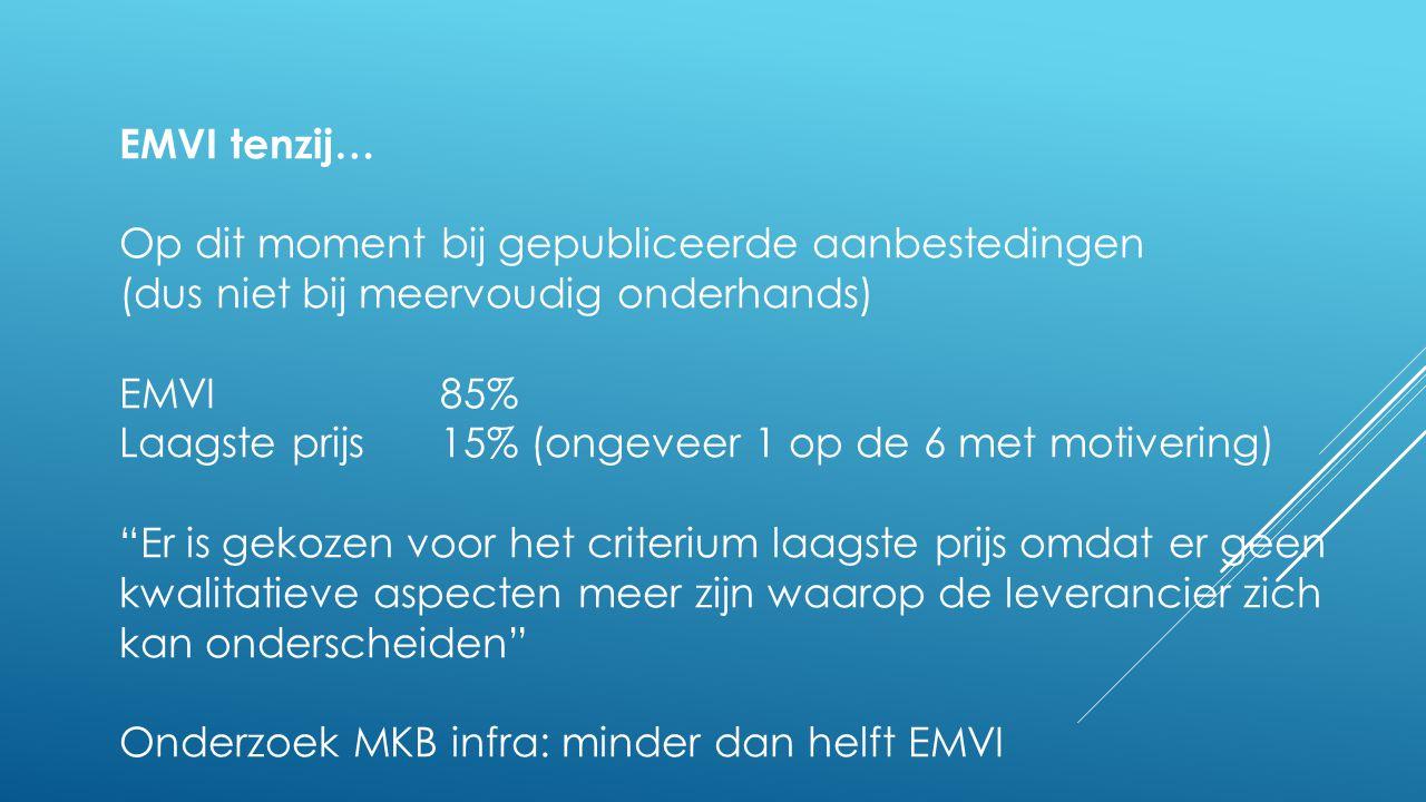 EMVI tenzij… Op dit moment bij gepubliceerde aanbestedingen (dus niet bij meervoudig onderhands) EMVI 85% Laagste prijs15% (ongeveer 1 op de 6 met mot