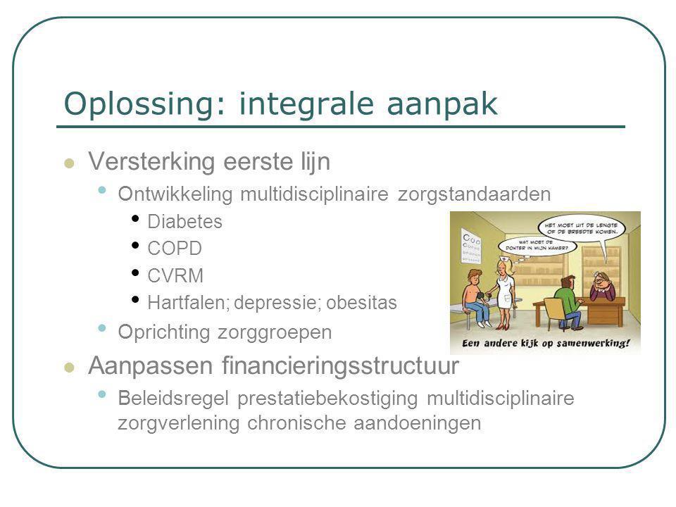Oplossing: integrale aanpak  Versterking eerste lijn • Ontwikkeling multidisciplinaire zorgstandaarden • Diabetes • COPD • CVRM • Hartfalen; depressi