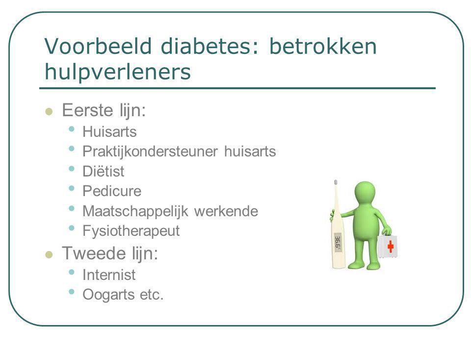 Voorbeeld diabetes: betrokken hulpverleners  Eerste lijn: • Huisarts • Praktijkondersteuner huisarts • Diëtist • Pedicure • Maatschappelijk werkende