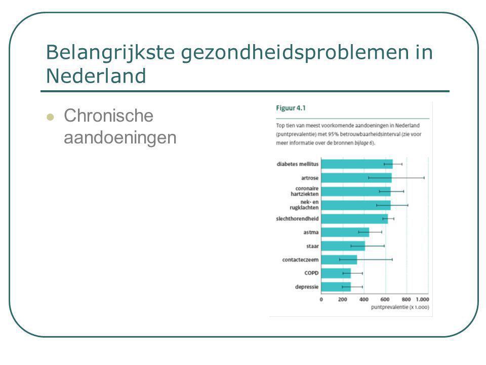 Belangrijkste gezondheidsproblemen in Nederland  Chronische aandoeningen