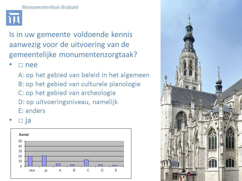 Is in uw gemeente voldoende kennis aanwezig voor de uitvoering van de gemeentelijke monumentenzorgtaak.
