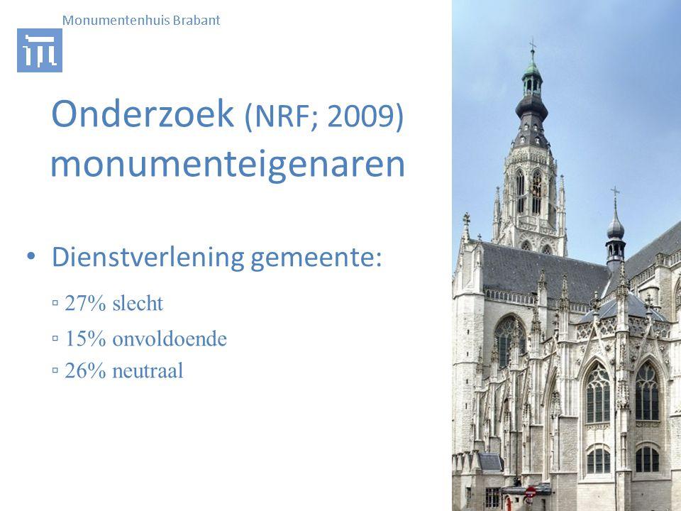 Onderzoek (NRF; 2009) monumenteigenaren • Dienstverlening gemeente: ▫ 27% slecht ▫ 15% onvoldoende ▫ 26% neutraal
