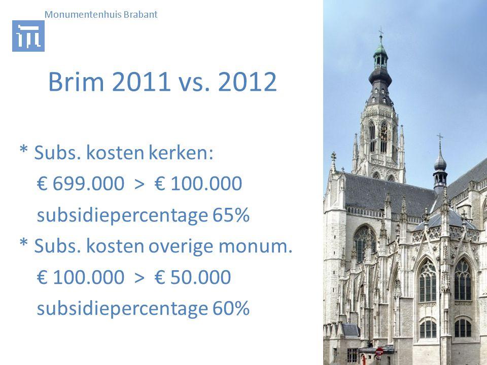 Brim 2011 vs. 2012 * Subs. kosten kerken: € 699.000 > € 100.000 subsidiepercentage 65% * Subs.