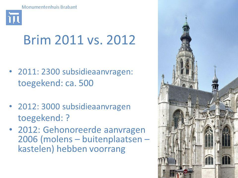 Brim 2011 vs. 2012 • 2011: 2300 subsidieaanvragen: toegekend: ca.