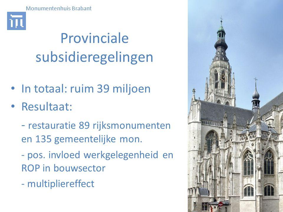 Provinciale subsidieregelingen • In totaal: ruim 39 miljoen • Resultaat: - restauratie 89 rijksmonumenten en 135 gemeentelijke mon.