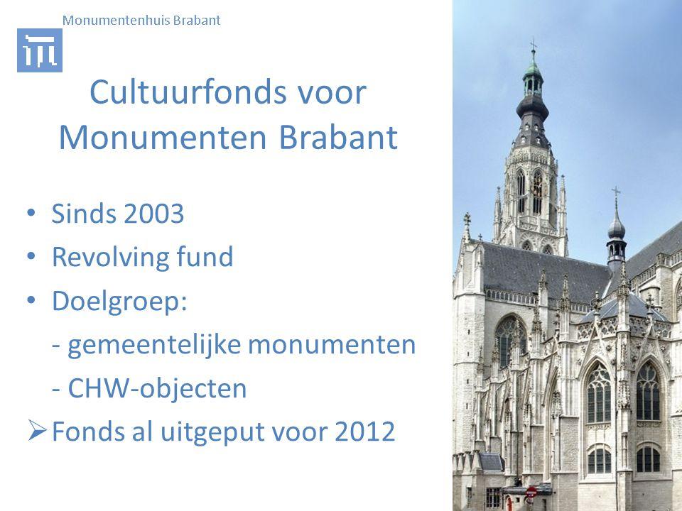 Cultuurfonds voor Monumenten Brabant • Sinds 2003 • Revolving fund • Doelgroep: - gemeentelijke monumenten - CHW-objecten  Fonds al uitgeput voor 2012