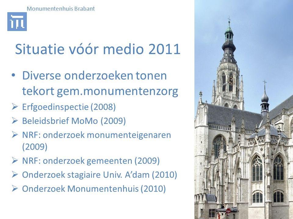 Brim 2012 • Geen budget voor grootschalige restauratieprojecten (> € 100.000) • Héél véél wordt niet gehonoreerd  2013: Brim wordt aangepast; Hoe.
