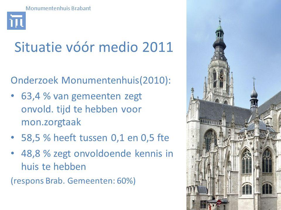 Situatie vóór medio 2011 Onderzoek Monumentenhuis(2010): • 63,4 % van gemeenten zegt onvold.