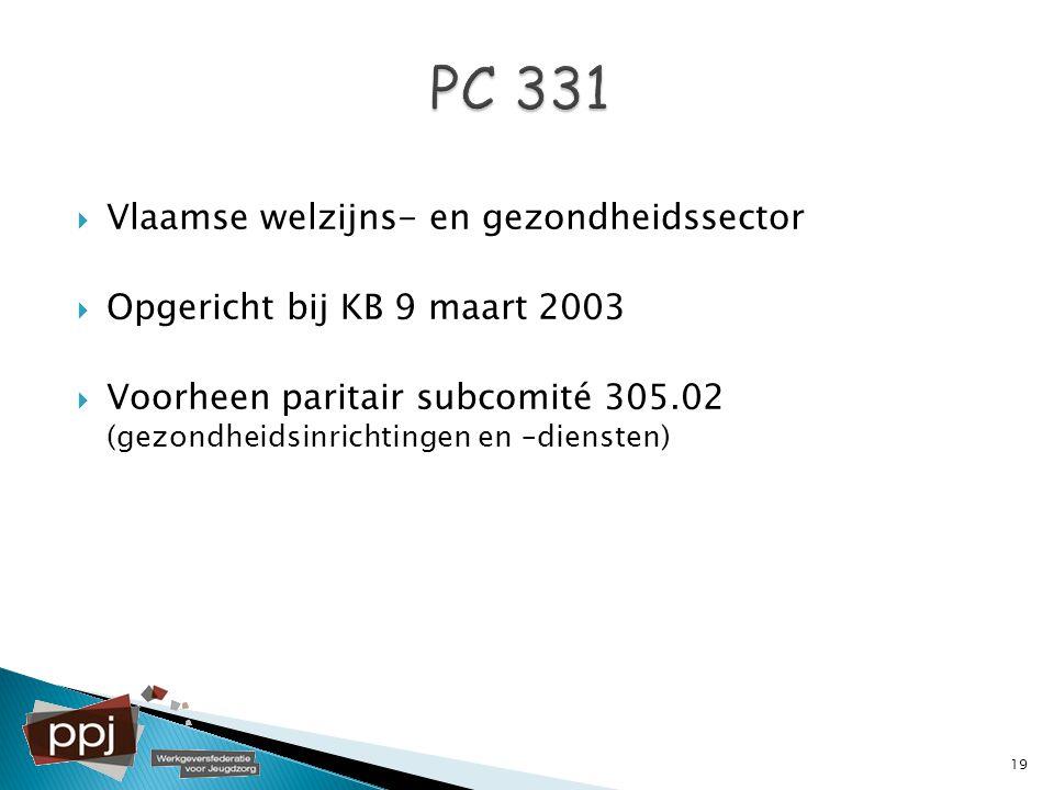  Vlaamse welzijns- en gezondheidssector  Opgericht bij KB 9 maart 2003  Voorheen paritair subcomité 305.02 (gezondheidsinrichtingen en –diensten) 1