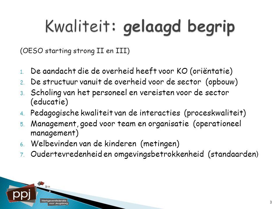 (OESO starting strong II en III) 1. De aandacht die de overheid heeft voor KO (oriëntatie) 2. De structuur vanuit de overheid voor de sector (opbouw)