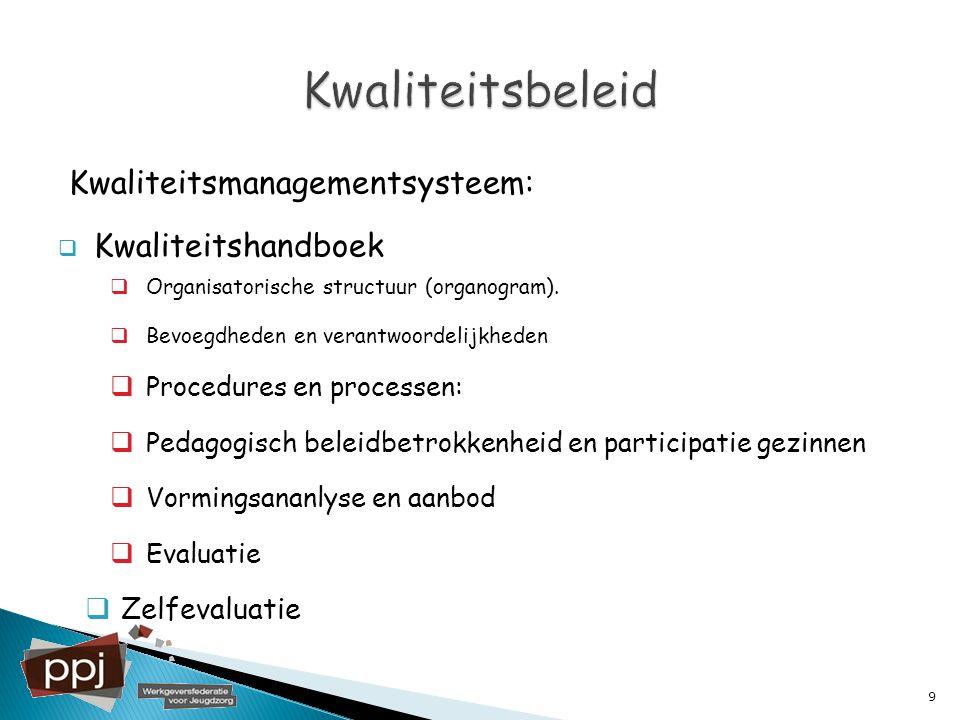 Kwaliteitsmanagementsysteem:  Kwaliteitshandboek  Organisatorische structuur (organogram).  Bevoegdheden en verantwoordelijkheden  Procedures en p