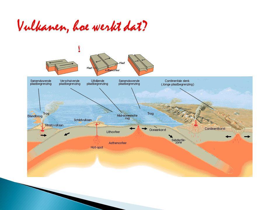 Magmakamer lavastroom Gas en stof krater