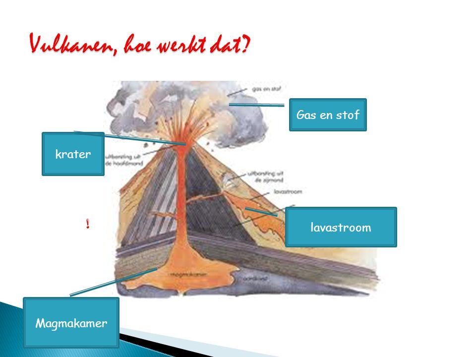  Zure vulkanen  Basische vulkanen  Schildvulkanen  Kegelvulkanen  Stratovulkanen  Supervulkanen