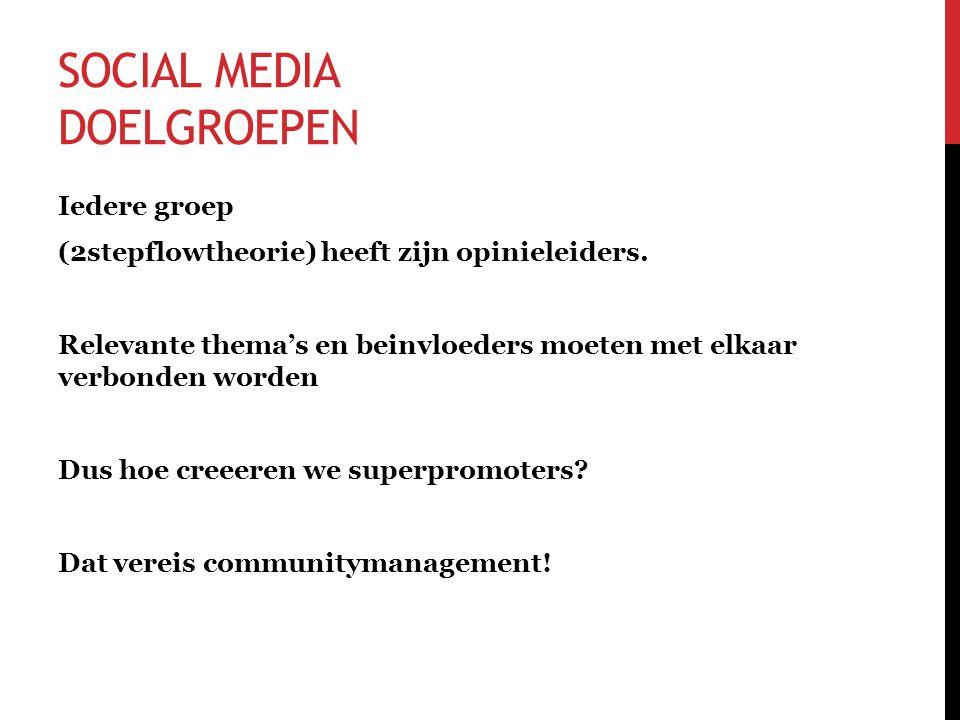 SOCIAL MEDIA DOELGROEPEN Iedere groep (2stepflowtheorie) heeft zijn opinieleiders.