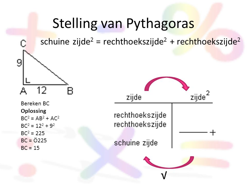 Stelling van Pythagoras Bereken BC Oplossing BC 2 = AB 2 + AC 2 BC 2 = 12 2 + 9 2 BC 2 = 225 BC = Ö225 BC = 15 schuine zijde 2 = rechthoekszijde 2 + r