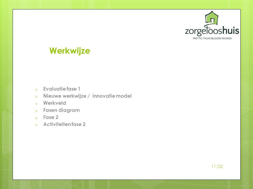 Werkwijze o Evaluatie fase 1 o Nieuwe werkwijze / innovatie model o Werkveld o Fasen diagram o Fase 2 o Activiteiten fase 2 11/22