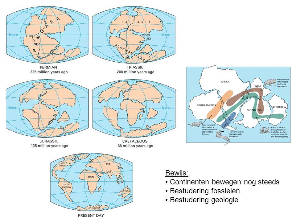 Bewijs: • Continenten bewegen nog steeds • Bestudering fossielen • Bestudering geologie