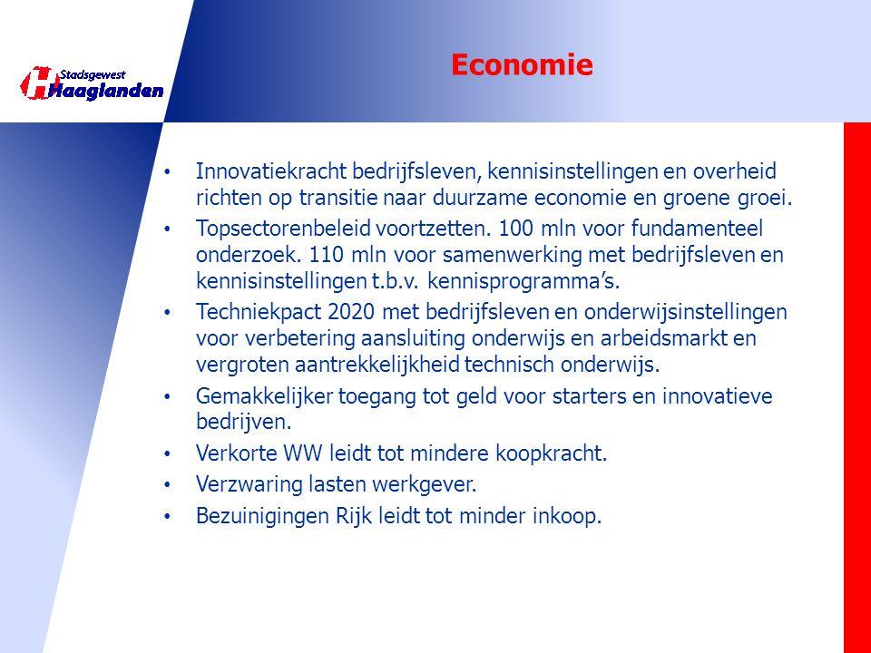 Economie • Innovatiekracht bedrijfsleven, kennisinstellingen en overheid richten op transitie naar duurzame economie en groene groei. • Topsectorenbel