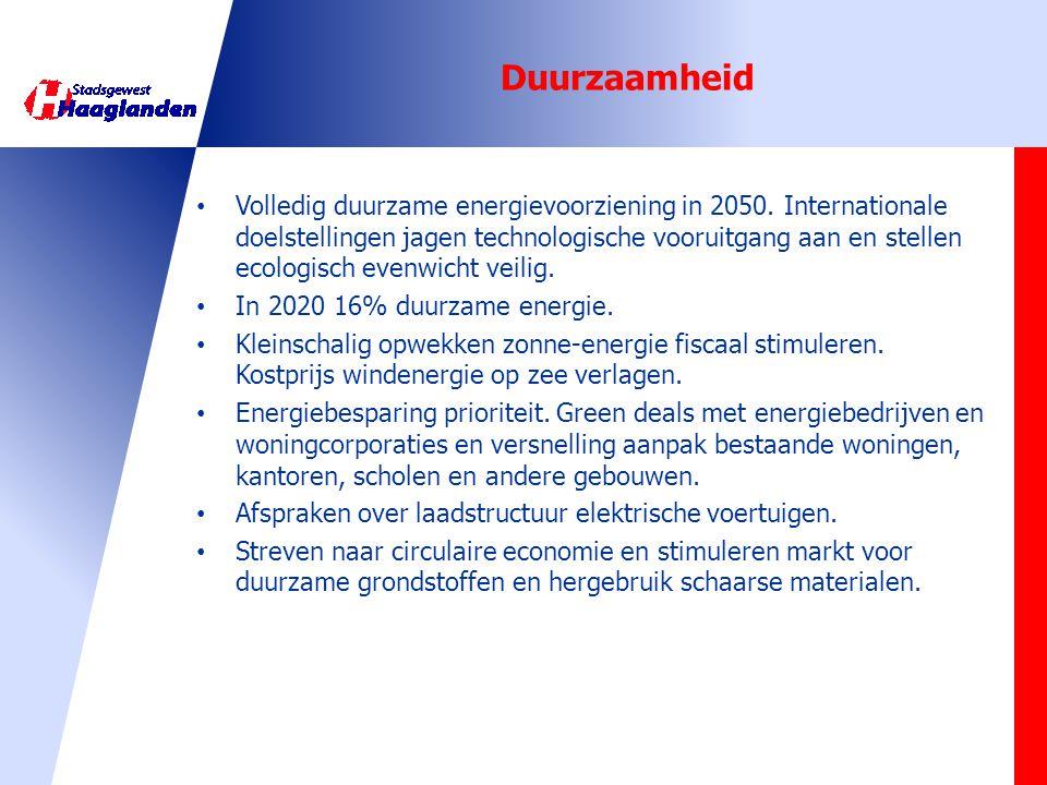 Wonen • Minister van Wonen en Rijksdienst.