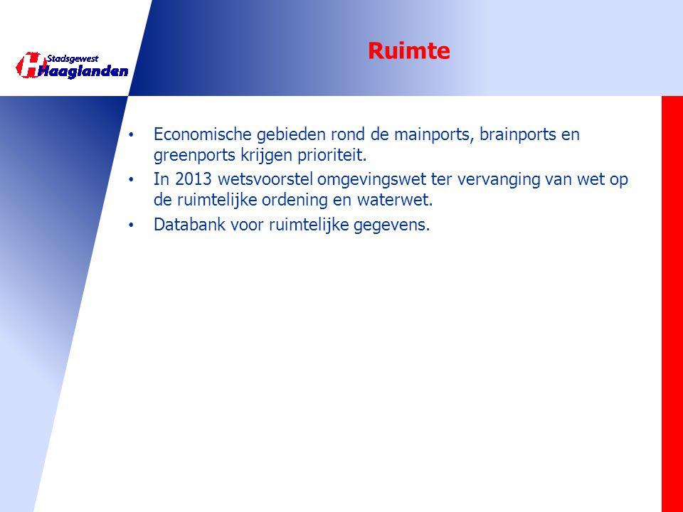 Ruimte • Economische gebieden rond de mainports, brainports en greenports krijgen prioriteit. • In 2013 wetsvoorstel omgevingswet ter vervanging van w
