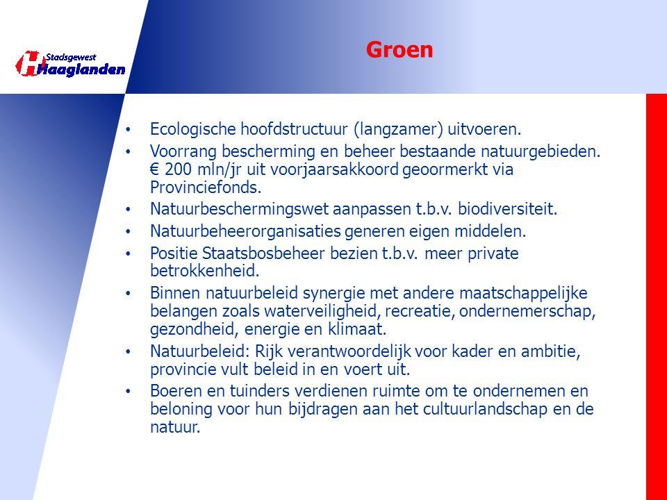 Groen • Ecologische hoofdstructuur (langzamer) uitvoeren. • Voorrang bescherming en beheer bestaande natuurgebieden. € 200 mln/jr uit voorjaarsakkoord