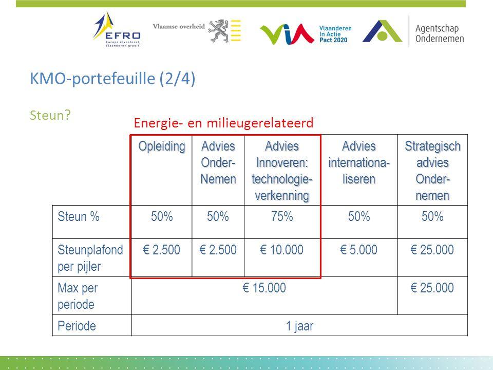 KMO-portefeuille (2/4) Steun? OpleidingAdviesOnder-Nemen Advies Innoveren: technologie- verkenning Advies internationa- liseren Strategisch advies Ond