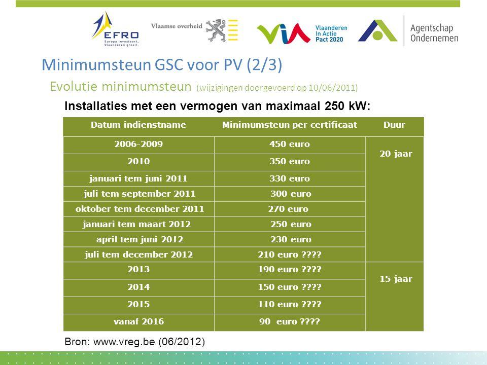 Minimumsteun GSC voor PV (2/3) Evolutie minimumsteun (wijzigingen doorgevoerd op 10/06/2011) Datum indienstnameMinimumsteun per certificaatDuur 2006-