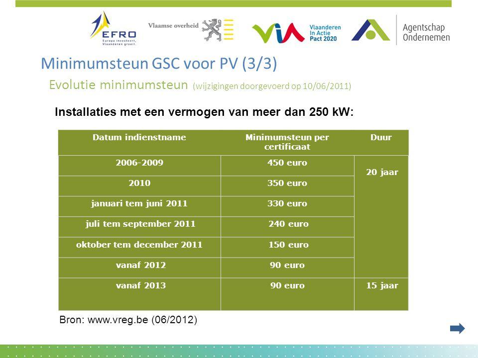 Minimumsteun GSC voor PV (3/3) Evolutie minimumsteun (wijzigingen doorgevoerd op 10/06/2011) Installaties met een vermogen van meer dan 250 kW: Datum indienstnameMinimumsteun per certificaat Duur 2006-2009450 euro 20 jaar 2010350 euro januari tem juni 2011330 euro juli tem september 2011 240 euro oktober tem december 2011 150 euro vanaf 2012 90 euro vanaf 201390 euro 15 jaar Bron: www.vreg.be (06/2012)