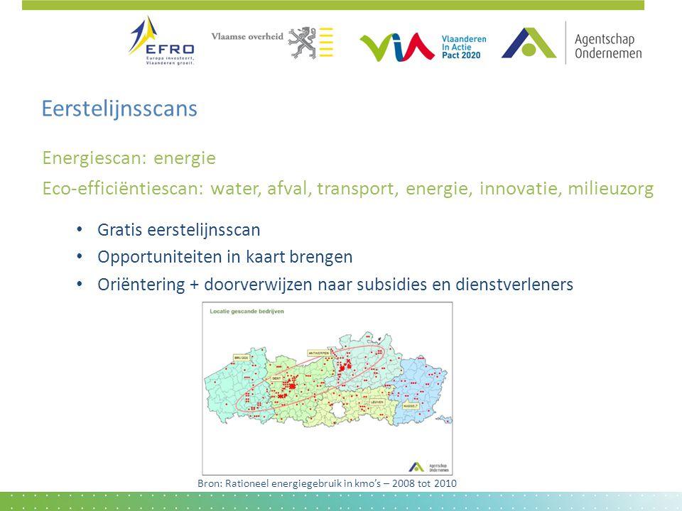 Eerstelijnsscans Energiescan: energie Eco-efficiëntiescan: water, afval, transport, energie, innovatie, milieuzorg • Gratis eerstelijnsscan • Opportun