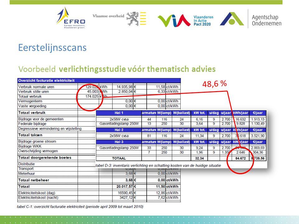 Eerstelijnsscans Voorbeeld verlichtingsstudie vóór thematisch advies 48,6 %