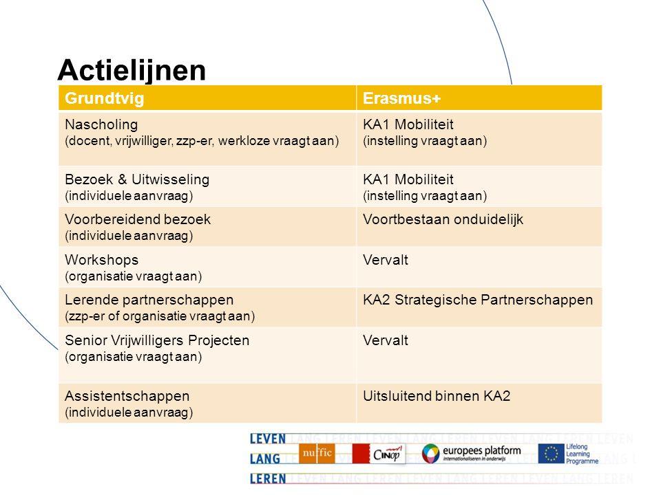Actielijnen GrundtvigErasmus+ Nascholing (docent, vrijwilliger, zzp-er, werkloze vraagt aan) KA1 Mobiliteit (instelling vraagt aan) Bezoek & Uitwisseling (individuele aanvraag) KA1 Mobiliteit (instelling vraagt aan) Voorbereidend bezoek (individuele aanvraag) Voortbestaan onduidelijk Workshops (organisatie vraagt aan) Vervalt Lerende partnerschappen (zzp-er of organisatie vraagt aan) KA2 Strategische Partnerschappen Senior Vrijwilligers Projecten (organisatie vraagt aan) Vervalt Assistentschappen (individuele aanvraag) Uitsluitend binnen KA2