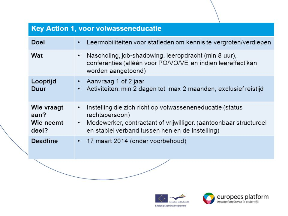 KA 1 – de aanvraag, wat te verwachten… Context•Beschrijving instelling •Beschrijving huidige expertise •European Development Plan (zie handout) Voornemen•Doel aanvraag: wat wil je met mobiliteit bereiken.