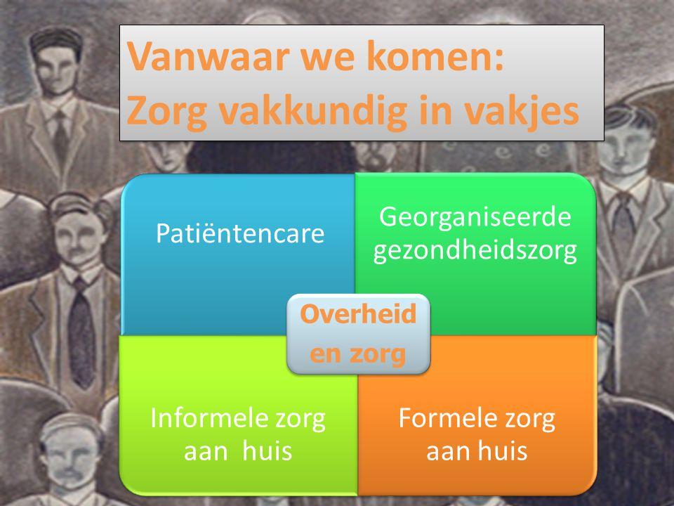 Patiëntencare Georganiseerde gezondheidszorg Informele zorg aan huis Formele zorg aan huis Overheid en zorg Vanwaar we komen: Zorg vakkundig in vakjes Vanwaar we komen: Zorg vakkundig in vakjes