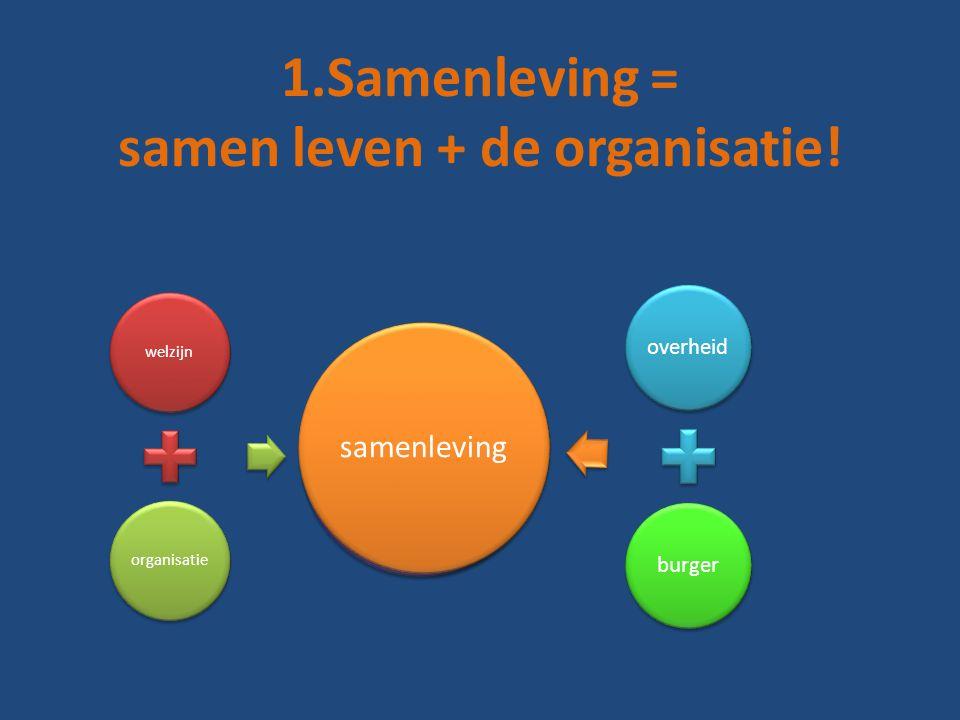 1.Samenleving = samen leven + de organisatie.