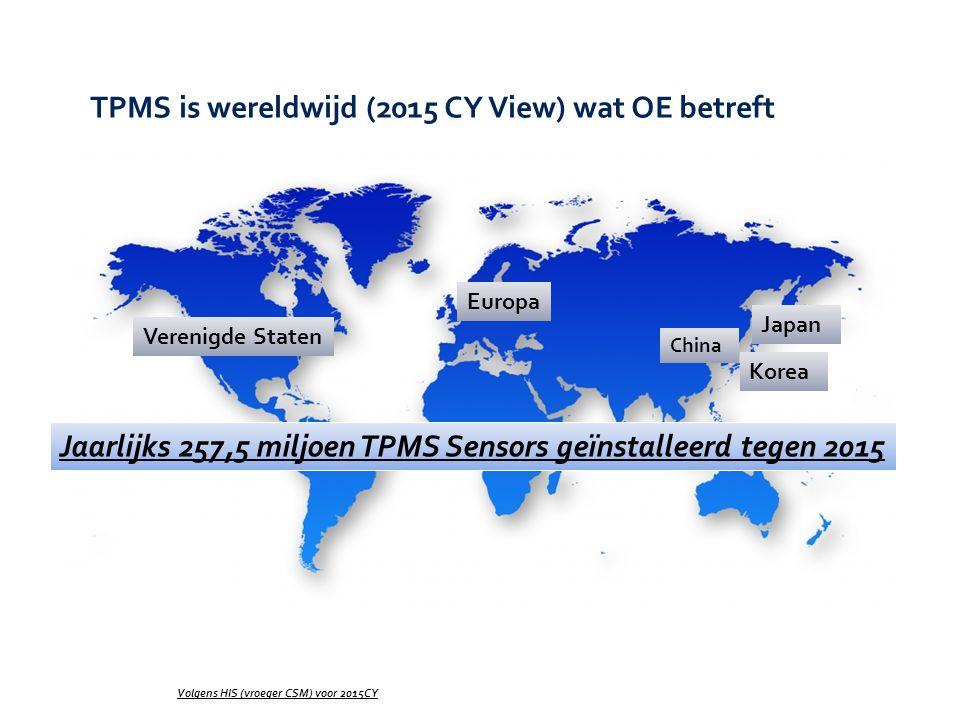 China Volgens HIS (vroeger CSM) voor 2015CY Japan Korea Europa Verenigde Staten Jaarlijks 257,5 miljoen TPMS Sensors geïnstalleerd tegen 2015 TPMS is