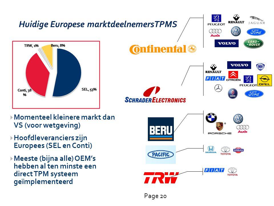 Page 20 Huidige Europese marktdeelnemersTPMS Siemens (Conti VDO) Schrader Beru Pacific  Momenteel kleinere markt dan VS (voor wetgeving)  Hoofdlever