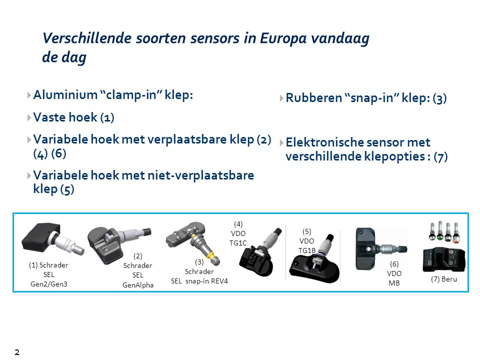 """Verschillende soorten sensors in Europa vandaag de dag 25  Aluminium """"clamp-in"""" klep:  Vaste hoek (1)  Variabele hoek met verplaatsbare klep (2) (4"""