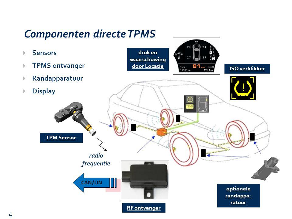 Verschillende soorten sensors in Europa vandaag de dag 25  Aluminium clamp-in klep:  Vaste hoek (1)  Variabele hoek met verplaatsbare klep (2) (4) (6)  Variabele hoek met niet-verplaatsbare klep (5)  Rubberen snap-in klep: (3)  Elektronische sensor met verschillende klepopties : (7) (2) Schrader SEL GenAlpha (4) VDO TG1C (5) VDO TG1B (3) Schrader SEL snap-in REV4 (6) VDO MB (7) Beru (1) Schrader SEL Gen2/Gen3