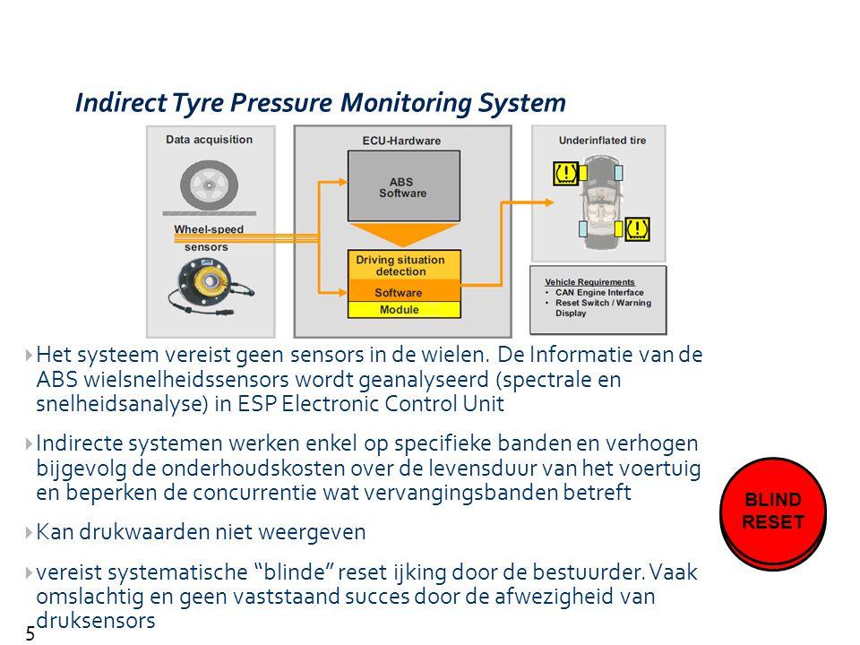 5 Indirect Tyre Pressure Monitoring System  Het systeem vereist geen sensors in de wielen. De Informatie van de ABS wielsnelheidssensors wordt geanal