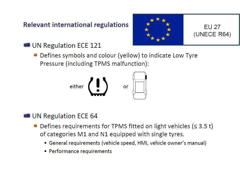 Wettelijke vereisten EU-27 EU 27 (UNECE R64)  Belangrijkste vereisten van UNECE R64  één wiel detectie: 20% onder Pwarm of 1,5 bar, welke ook hoger is  4-wielen detectie: 20% (-7kpa) of 1,5 bar onder Pwarm  Detectietijd:  10 minuten voor één wiel  60 minuten voor meer dan één wiel  verplicht om de bestuurder te waarschuwen boven 40 km/u tot maximumsnelheid van het voertuig.