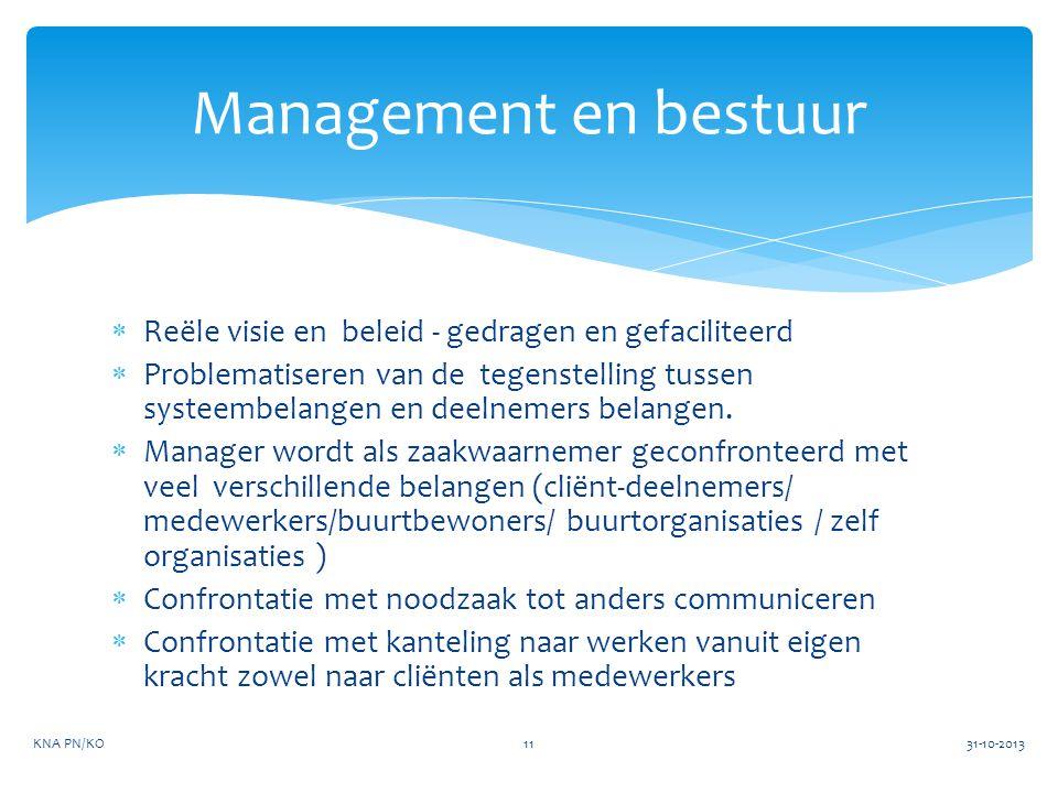  Reële visie en beleid - gedragen en gefaciliteerd  Problematiseren van de tegenstelling tussen systeembelangen en deelnemers belangen.  Manager wo