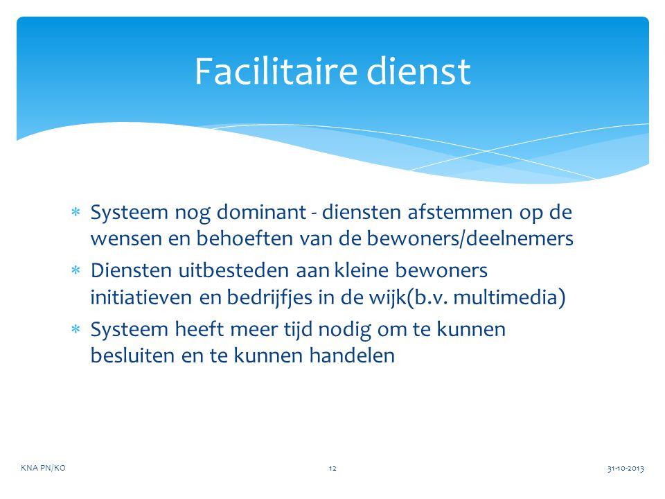  Systeem nog dominant - diensten afstemmen op de wensen en behoeften van de bewoners/deelnemers  Diensten uitbesteden aan kleine bewoners initiatiev
