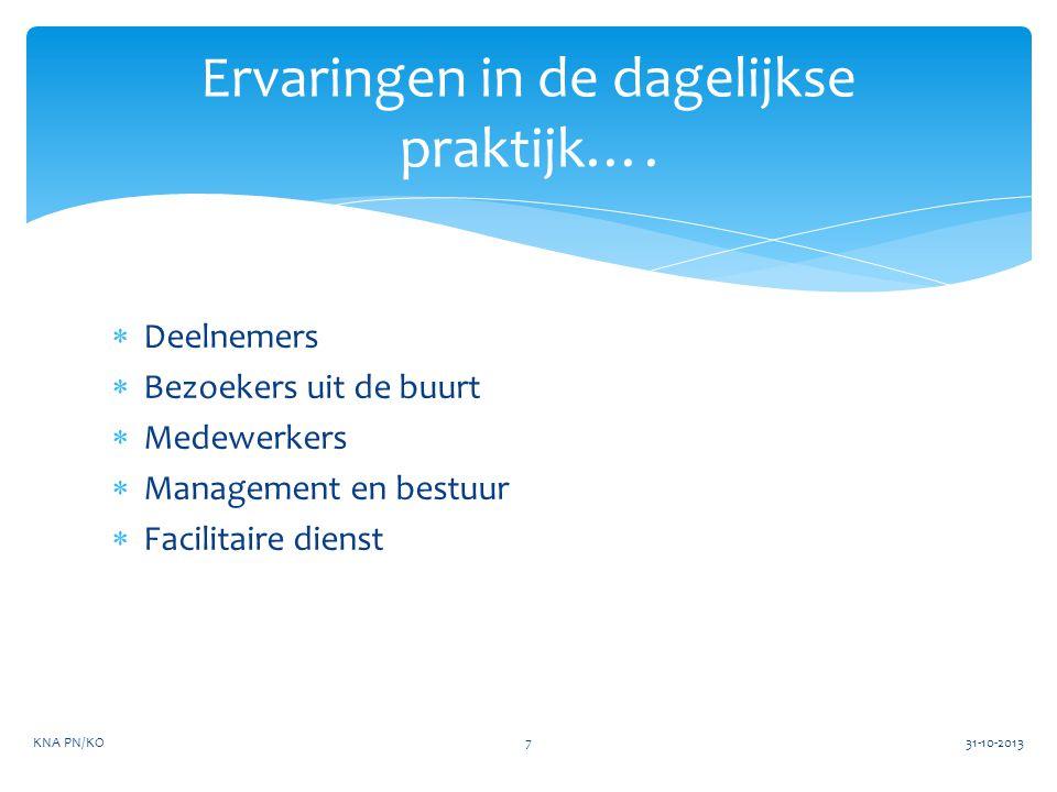  Deelnemers  Bezoekers uit de buurt  Medewerkers  Management en bestuur  Facilitaire dienst Ervaringen in de dagelijkse praktijk…. 31-10-2013KNA
