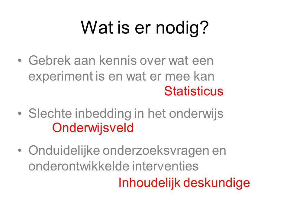 Wat is er nodig? •Gebrek aan kennis over wat een experiment is en wat er mee kan •Slechte inbedding in het onderwijs •Onduidelijke onderzoeksvragen en