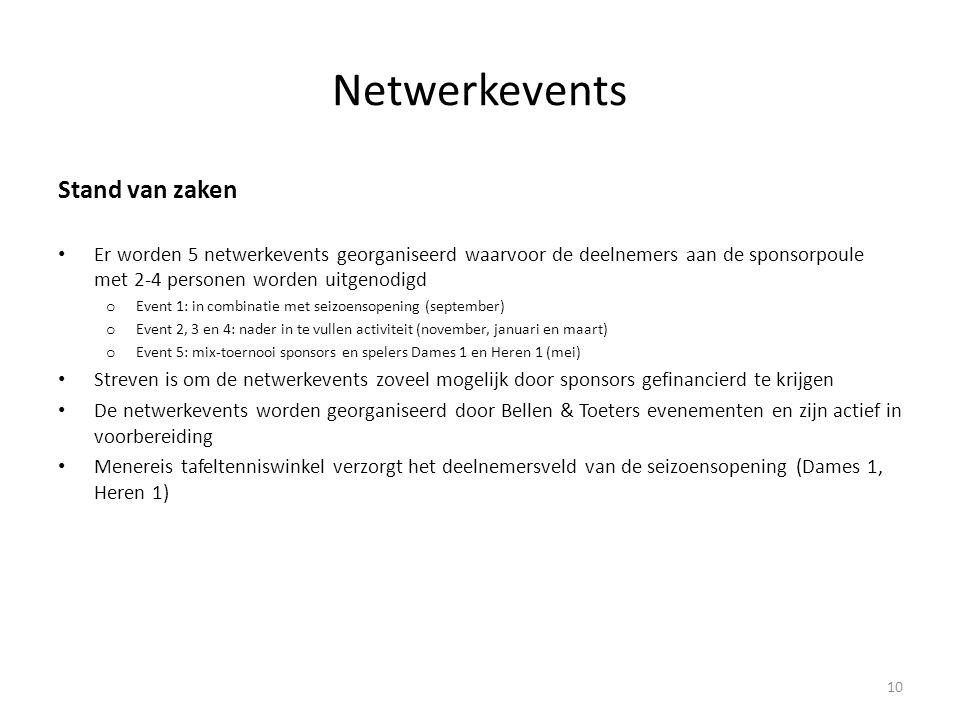 Netwerkevents Stand van zaken • Er worden 5 netwerkevents georganiseerd waarvoor de deelnemers aan de sponsorpoule met 2-4 personen worden uitgenodigd