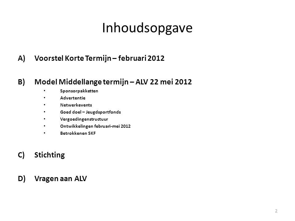 Inhoudsopgave A)Voorstel Korte Termijn – februari 2012 B)Model Middellange termijn – ALV 22 mei 2012 • Sponsorpakketten • Advertentie • Netwerkevents