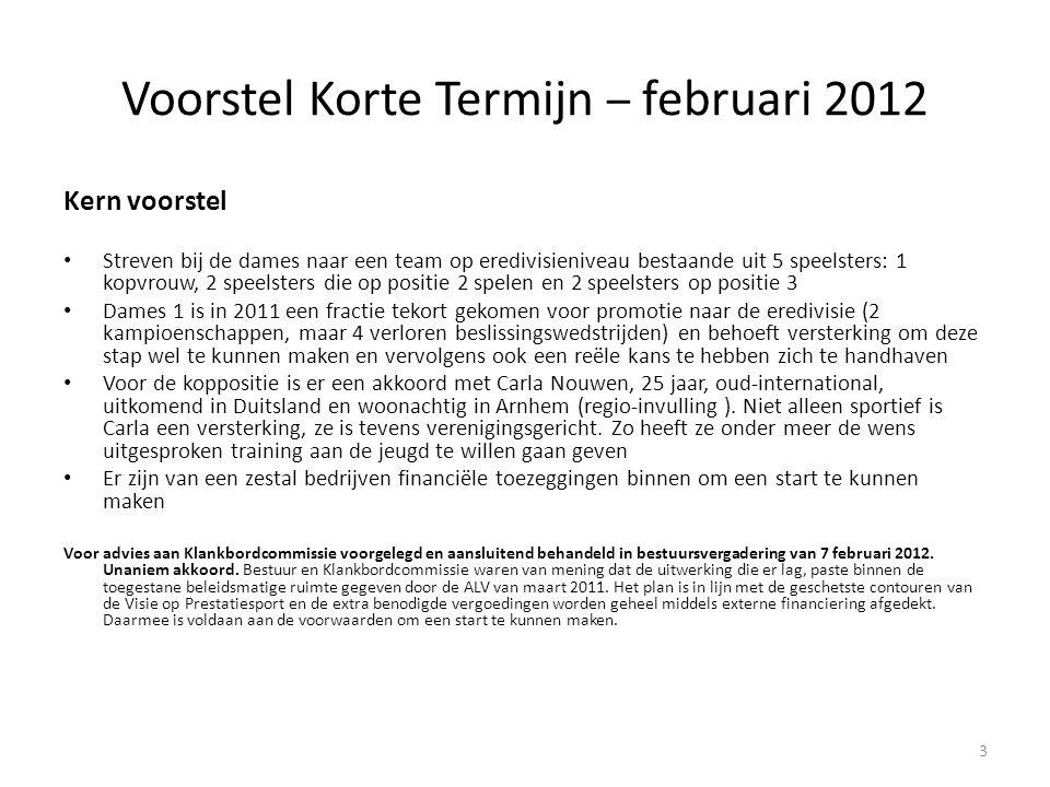 Voorstel Korte Termijn – februari 2012 Kern voorstel • Streven bij de dames naar een team op eredivisieniveau bestaande uit 5 speelsters: 1 kopvrouw,